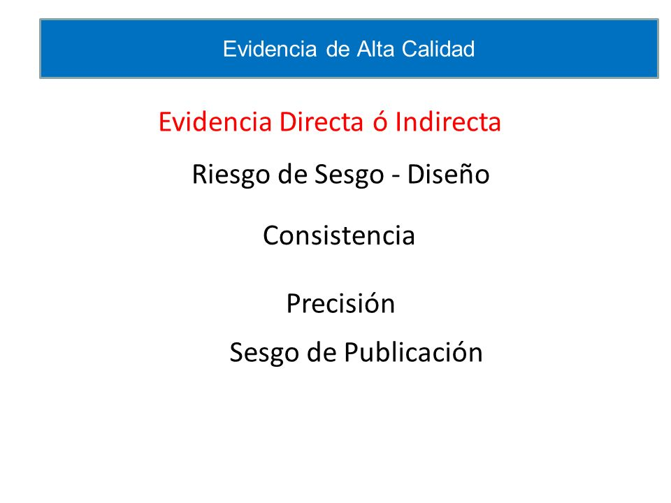 Riesgo de Sesgo - Diseño Consistencia Precisión Evidencia Directa ó Indirecta Sesgo de Publicación Evidencia de Alta Calidad