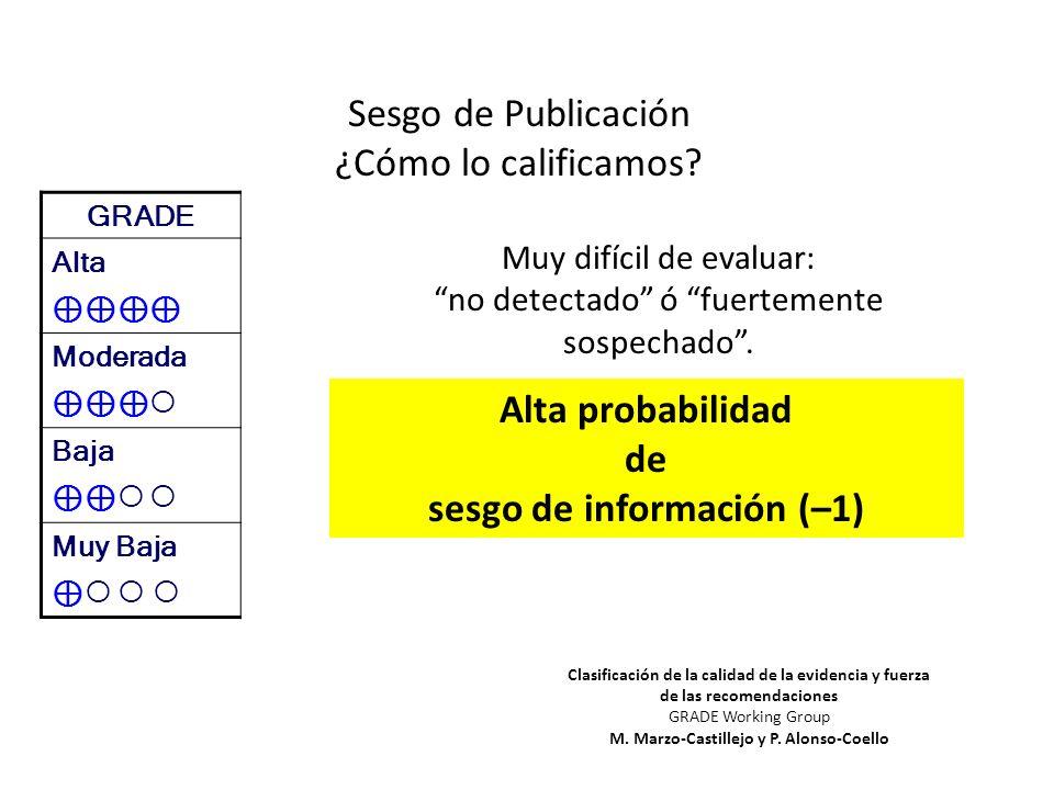 Sesgo de Publicación ¿Cómo lo calificamos? GRADE Alta Moderada Baja Muy Baja Alta probabilidad de sesgo de información (–1) Clasificación de la calida
