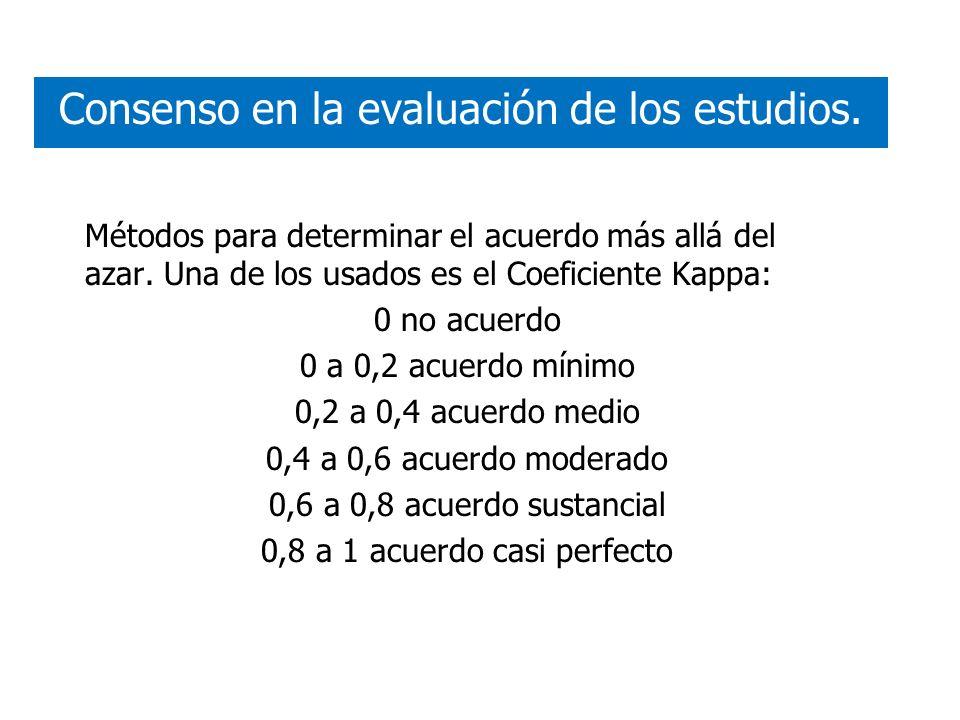 Consenso en la evaluación de los estudios. Métodos para determinar el acuerdo más allá del azar. Una de los usados es el Coeficiente Kappa: 0 no acuer