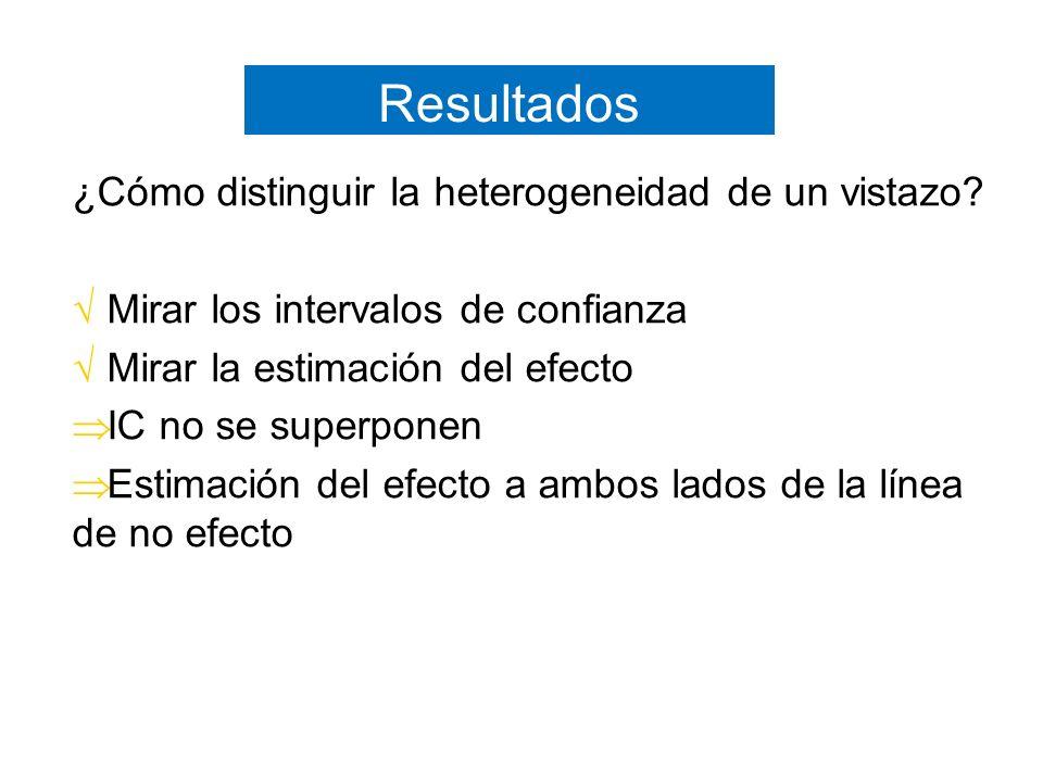 ¿Cómo distinguir la heterogeneidad de un vistazo? Mirar los intervalos de confianza Mirar la estimación del efecto IC no se superponen Estimación del
