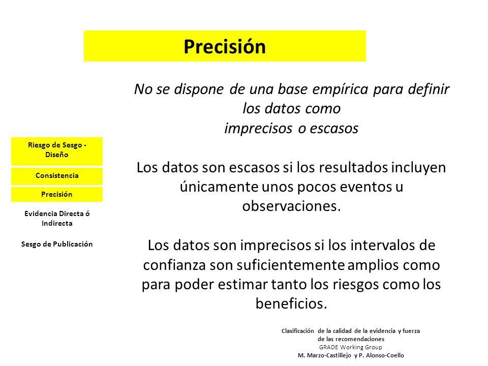 Precisión No se dispone de una base empírica para definir los datos como imprecisos o escasos Los datos son escasos si los resultados incluyen únicamente unos pocos eventos u observaciones.