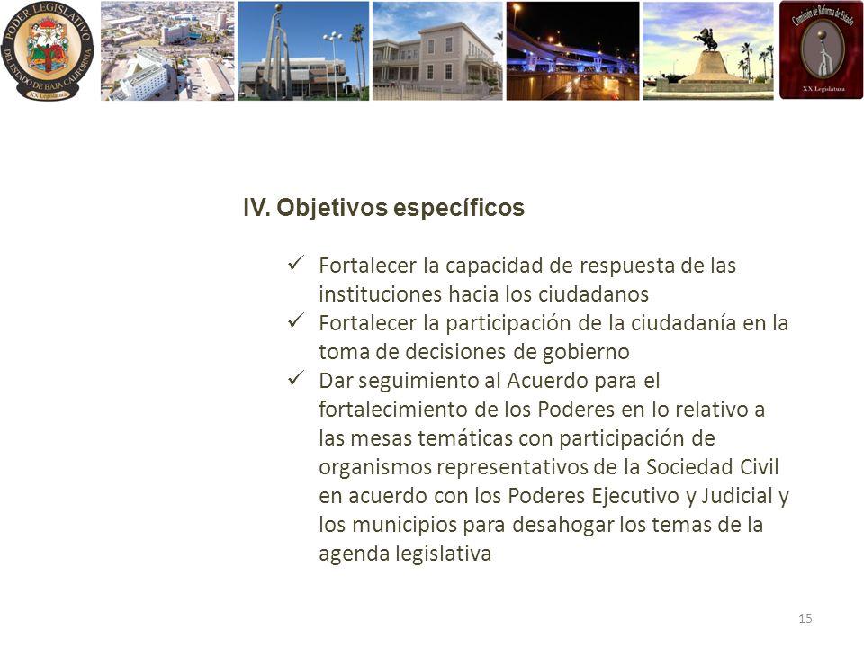 IV. Objetivos específicos Fortalecer la capacidad de respuesta de las instituciones hacia los ciudadanos Fortalecer la participación de la ciudadanía