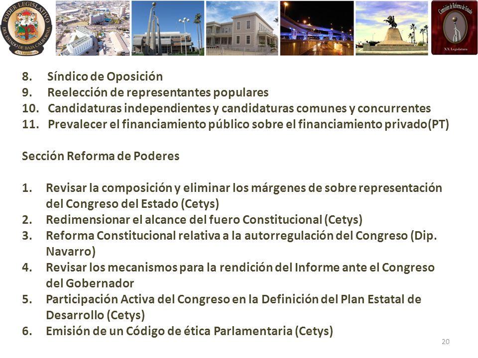 8. Síndico de Oposición 9. Reelección de representantes populares 10. Candidaturas independientes y candidaturas comunes y concurrentes 11. Prevalecer