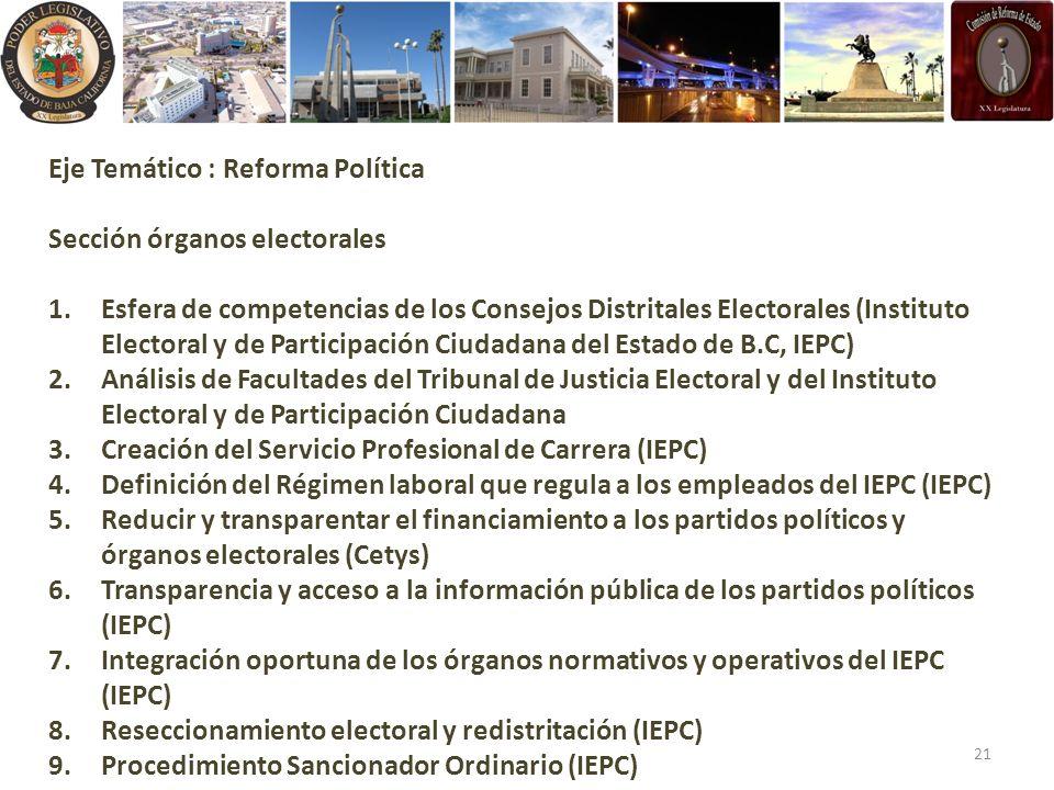 Eje Temático : Reforma Política Sección órganos electorales 1.Esfera de competencias de los Consejos Distritales Electorales (Instituto Electoral y de