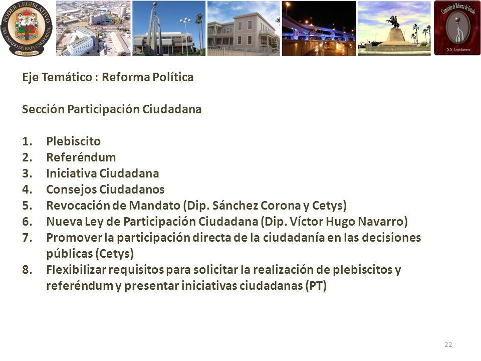 Eje Temático : Reforma Política Sección Participación Ciudadana 1.Plebiscito 2.Referéndum 3.Iniciativa Ciudadana 4.Consejos Ciudadanos 5.Revocación de Mandato (Dip.