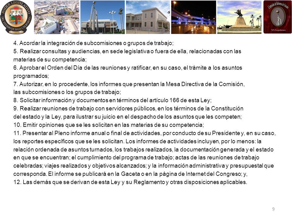 8.Síndico de Oposición 9. Reelección de representantes populares 10.