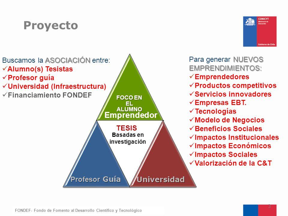 FONDEF-Fondo de Fomento Proyecto 3 FOCO EN EL ALUMNO Profesor Guía Universidad Emprendedor NUEVOS EMPRENDIMIENTOS: Para generar NUEVOS EMPRENDIMIENTOS