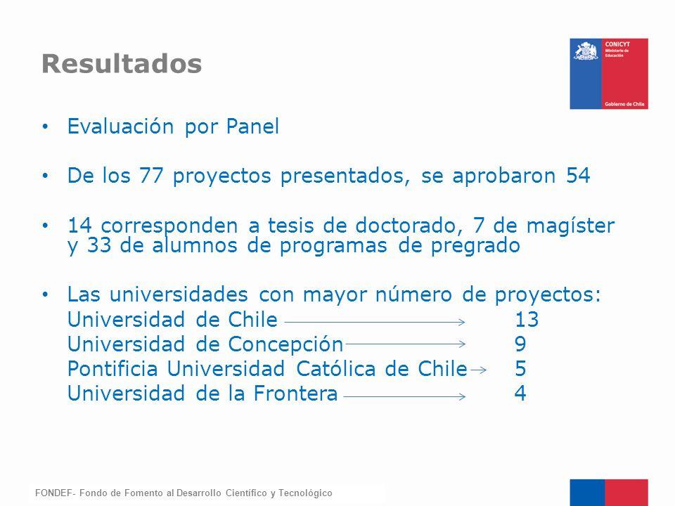 FONDEF-Fondo de Fomento Resultados Evaluación por Panel De los 77 proyectos presentados, se aprobaron 54 14 corresponden a tesis de doctorado, 7 de ma