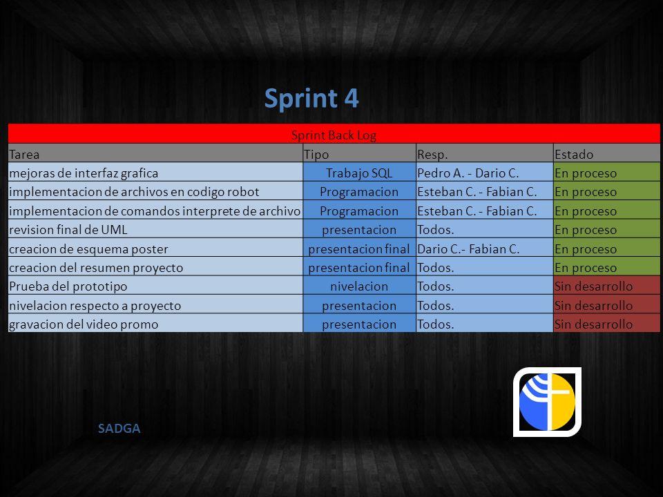 SADGA Sprint Back Log TareaTipoResp.Estado mejoras de interfaz graficaTrabajo SQLPedro A. - Dario C.En proceso implementacion de archivos en codigo ro