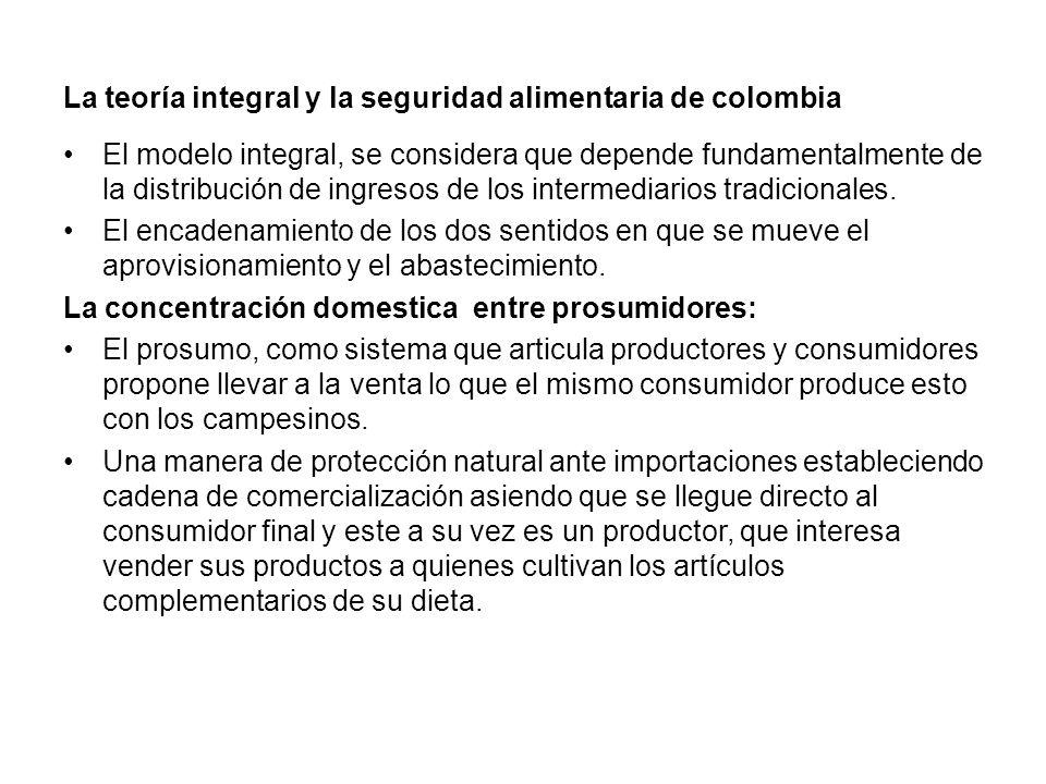 El impacto de la teoria integral en el largo plazo La teoría integral propone el montaje de sistemas de comersializacion que permita aumentar los ingresos de los campesinos en 2.5 veces con la intervención en los mercados.