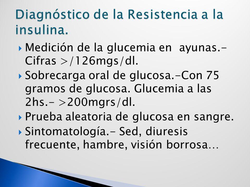 Medición de la glucemia en ayunas.- Cifras >/126mgs/dl.
