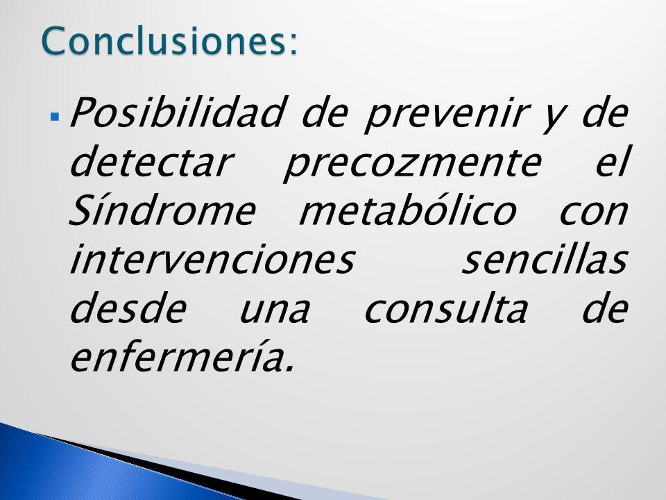 Posibilidad de prevenir y de detectar precozmente el Síndrome metabólico con intervenciones sencillas desde una consulta de enfermería.