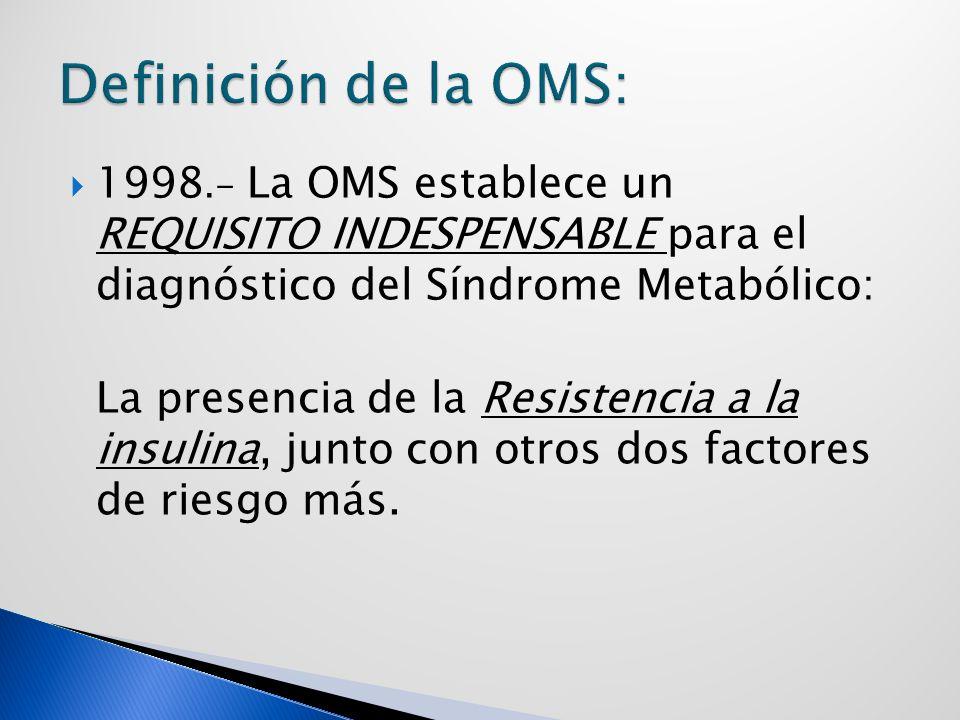 1998.- La OMS establece un REQUISITO INDESPENSABLE para el diagnóstico del Síndrome Metabólico: La presencia de la Resistencia a la insulina, junto con otros dos factores de riesgo más.