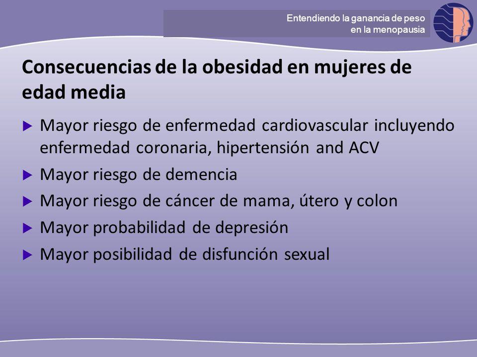Understanding ganancia de peso at menopause Consecuencias de la obesidad en mujeres de edad media Mayor riesgo de enfermedad cardiovascular incluyendo