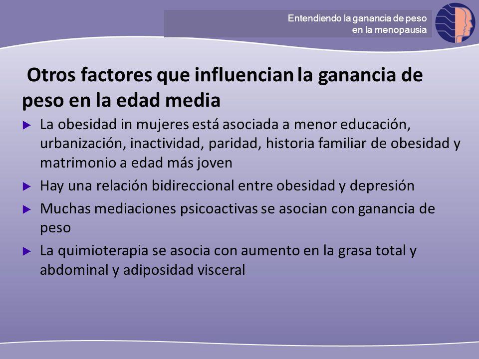 Understanding ganancia de peso at menopause La obesidad in mujeres está asociada a menor educación, urbanización, inactividad, paridad, historia famil