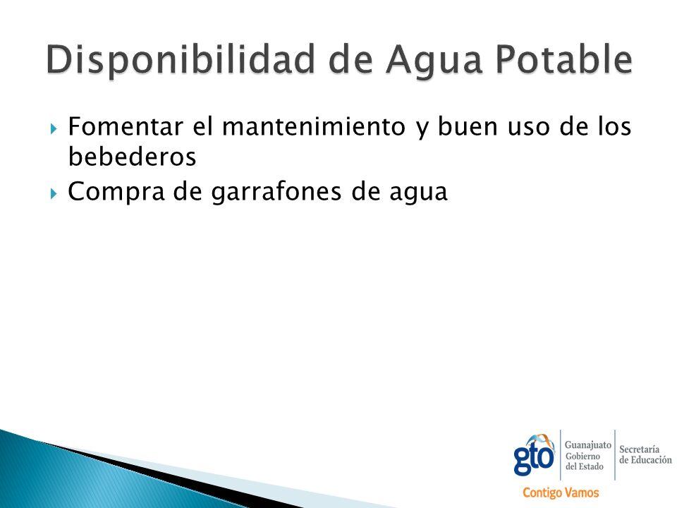 Fomentar el mantenimiento y buen uso de los bebederos Compra de garrafones de agua