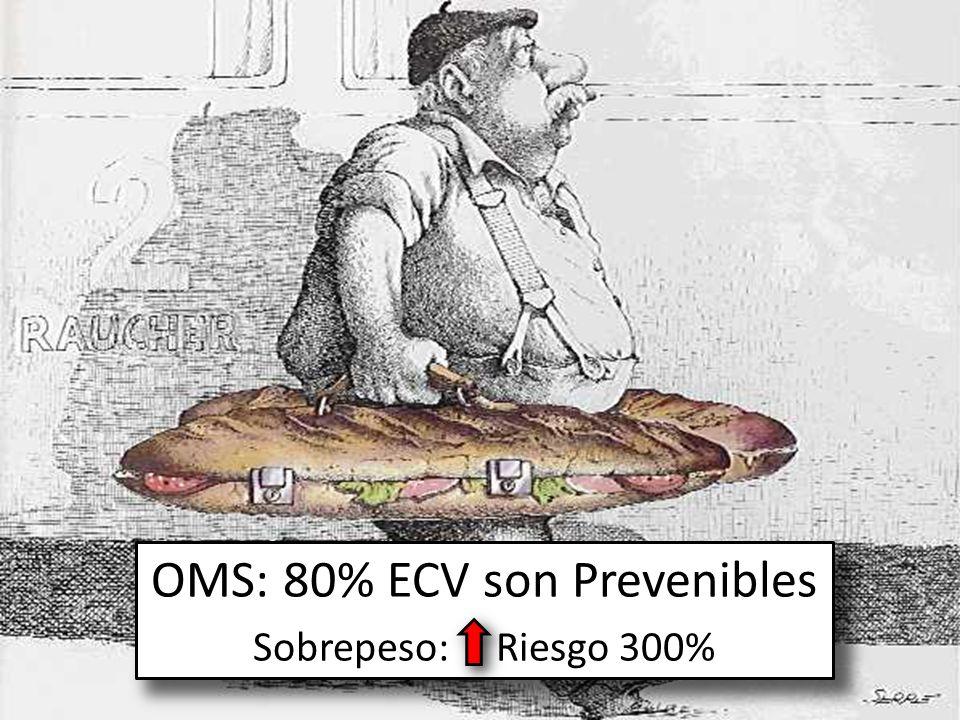 OMS: 80% ECV son Prevenibles Sobrepeso: Riesgo 300%