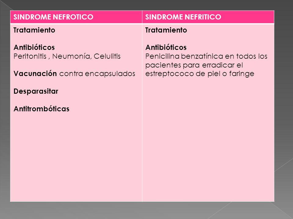 SINDROME NEFROTICOSINDROME NEFRITICO Tratamiento Antibióticos Peritonitis, Neumonía, Celulitis Vacunación contra encapsulados Desparasitar Antitrombót
