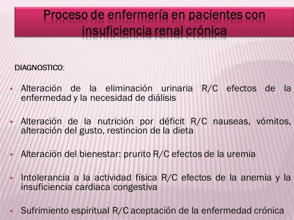 DIAGNOSTICO: Alteración de la eliminación urinaria R/C efectos de la enfermedad y la necesidad de diálisis Alteración de la nutrición por déficit R/C