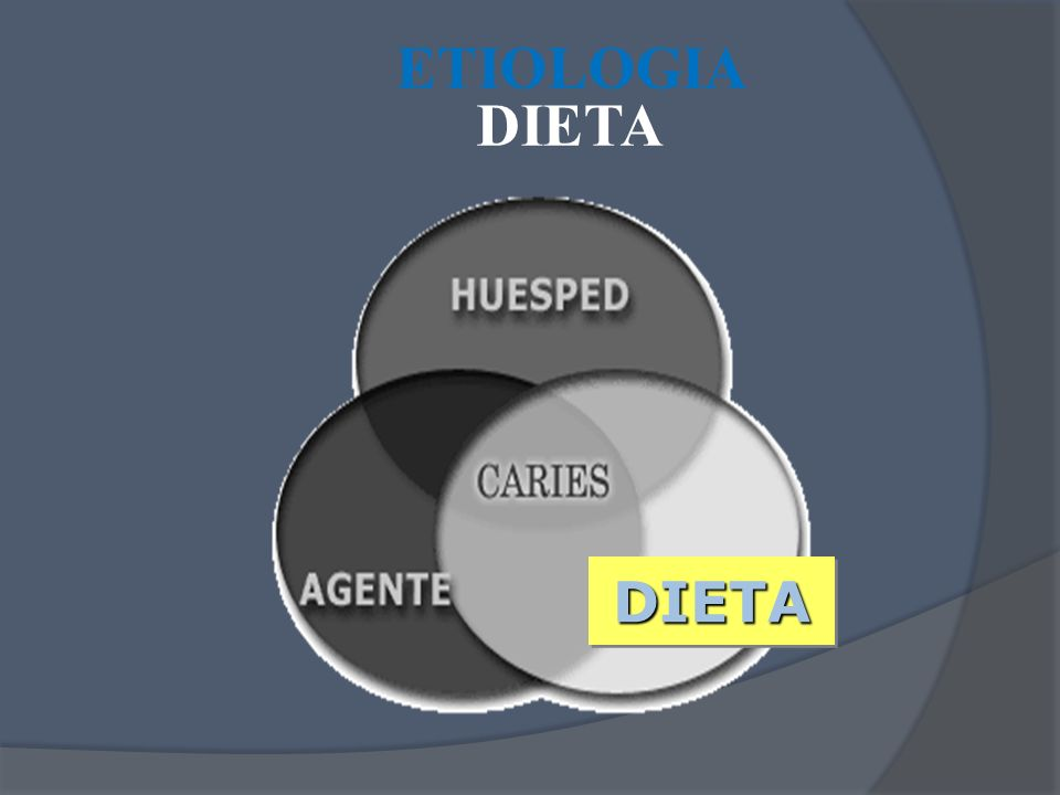 DIETADIETA ETIOLOGIA DIETA