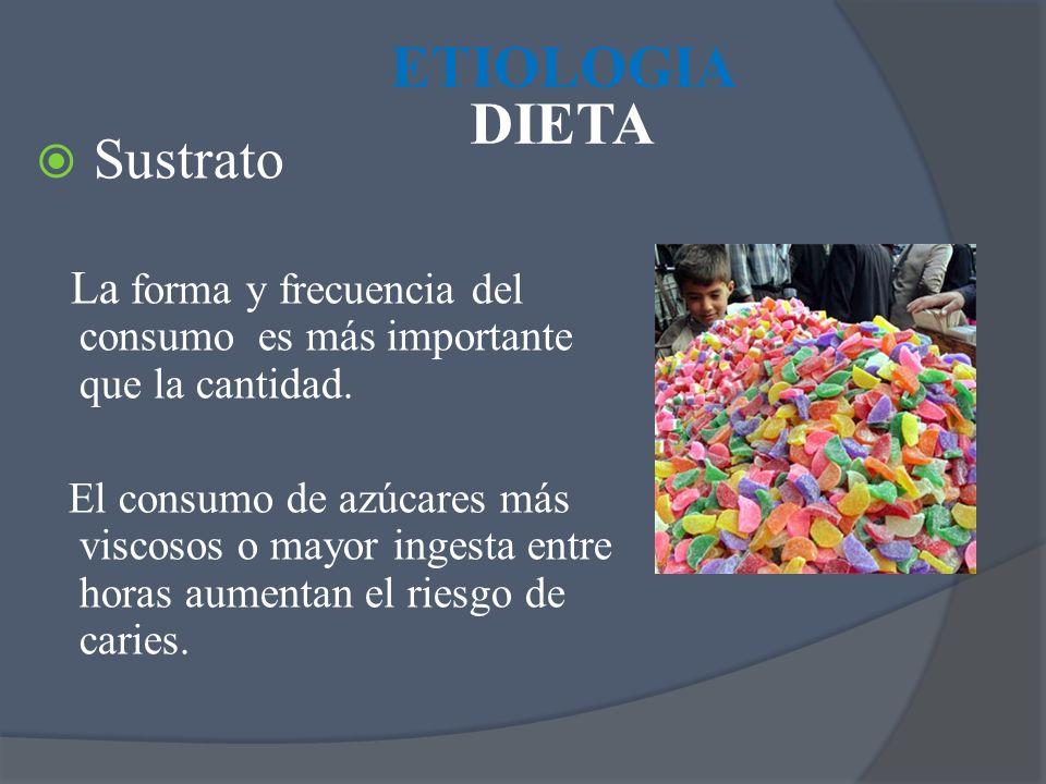 Sustrato La forma y frecuencia del consumo es más importante que la cantidad. El consumo de azúcares más viscosos o mayor ingesta entre horas aumentan