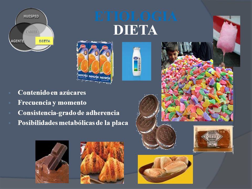 Contenido en azúcares Frecuencia y momento Consistencia-grado de adherencia Posibilidades metabólicas de la placa DIETADIETA ETIOLOGIA DIETA
