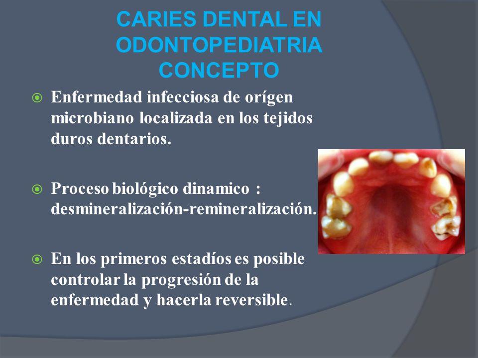 CARIES DENTAL EN ODONTOPEDIATRIA CONCEPTO Enfermedad infecciosa de orígen microbiano localizada en los tejidos duros dentarios. Proceso biológico dina