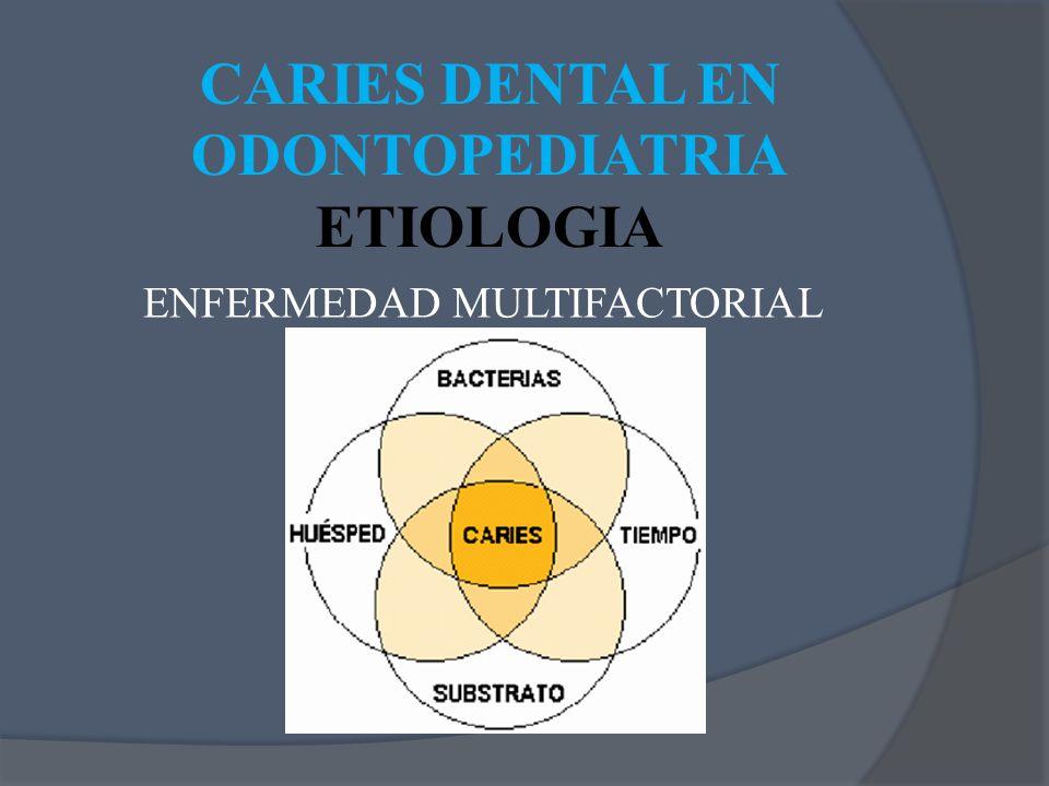 CARIES DENTAL EN ODONTOPEDIATRIA ETIOLOGIA ENFERMEDAD MULTIFACTORIAL