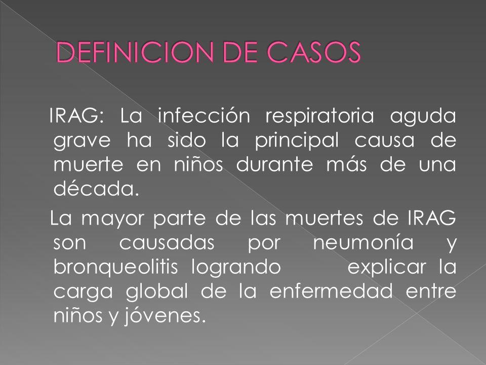 EVALUACIÓN DE LOS EVENTOS DE LA VIGILANCIA INTEGRADA DE SARAMPION/RUBEOLA INDICADORESCUMPLIMIENTO % DE INVESTIGACION ADECUADA DE CASOS EN LAS PRIMERAS 48 HORAS DE NOTIFICADAS O//2 0% % DE CASOS CON TOMA DE MUESTRA DE SUERO EN LOS PRIMEROS 30 DIAS DE INICIADA LA ERUPCIÓN 2/2 100% % DE CUMPLIMIENTO DE LA NOTIFICACION POR LAS UPGD 2/160 1.25% % DE MUESTRA DE SUEROS ENVIADOS AL LABORATORIO QUE PROCESAN, EN LOS PRIMEROS 5 DIAS DESPUES DE LA RECOLECCION 2/2 1OO% % DE MUESTRAS DE SUEROS PROCESADAS EN TIEMPO MENOR DE CINCO DIAS 2/2 100% TAZA DE NOTIFICACION DE CASOS SOSPECHOSOS SARAMPION/RUBEOLA 1/2 50%