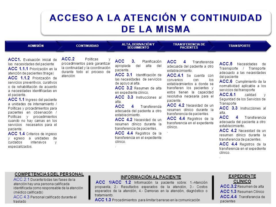 ADMISIÓNCONTINUIDAD ALTA, DERIVACIÓN Y SEGUIMIENTO TRANSFERENCIA DE PACIENTES TRANSPORTE ACC1. Evaluación inicial de las necesidades del paciente ACC