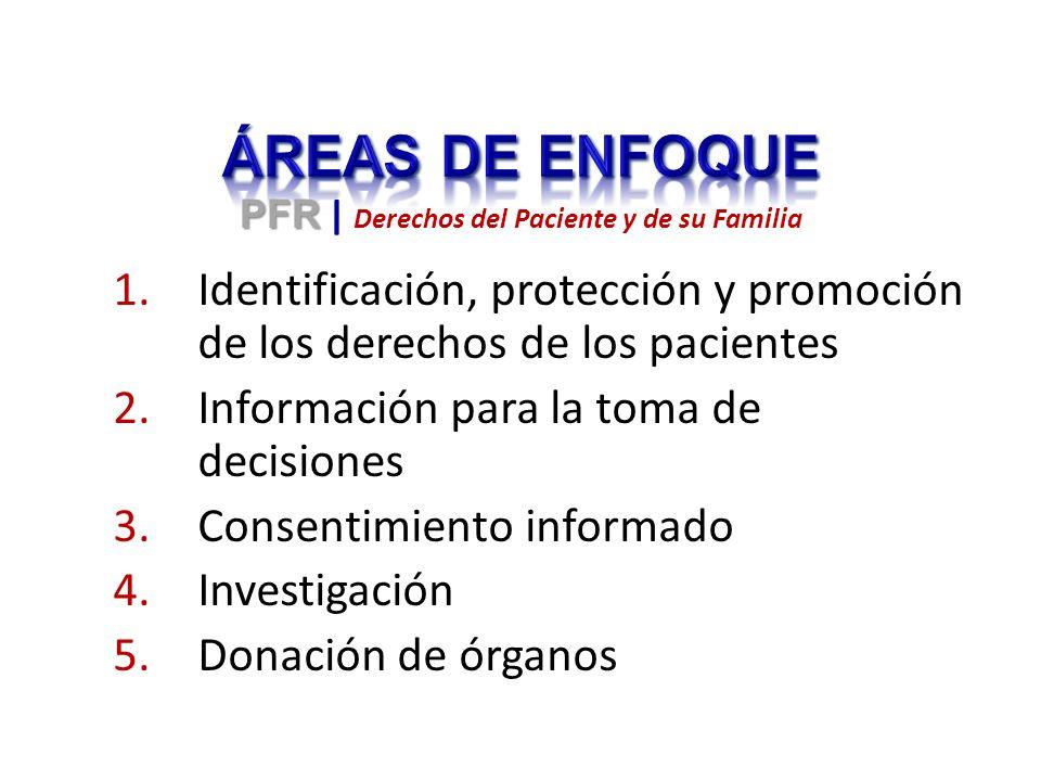 1.Identificación, protección y promoción de los derechos de los pacientes 2.Información para la toma de decisiones 3.Consentimiento informado 4.Investigación 5.Donación de órganos PFR PFR | Derechos del Paciente y de su Familia