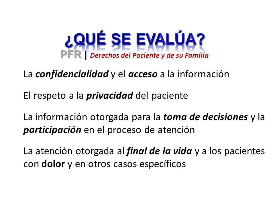 La confidencialidad y el acceso a la información El respeto a la privacidad del paciente La información otorgada para la toma de decisiones y la parti