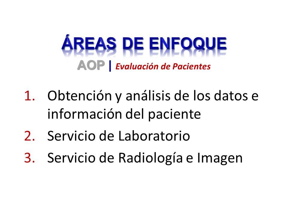 1.Obtención y análisis de los datos e información del paciente 2.Servicio de Laboratorio 3.Servicio de Radiología e Imagen AOP AOP | Evaluación de Pac