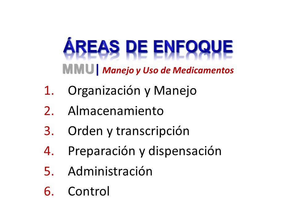 1.Organización y Manejo 2.Almacenamiento 3.Orden y transcripción 4.Preparación y dispensación 5.Administración 6.Control MMU MMU | Manejo y Uso de Medicamentos