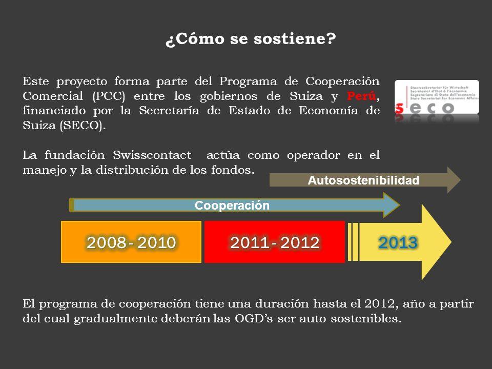 ¿Cómo se sostiene? El programa de cooperación tiene una duración hasta el 2012, año a partir del cual gradualmente deberán las OGDs ser auto sostenibl