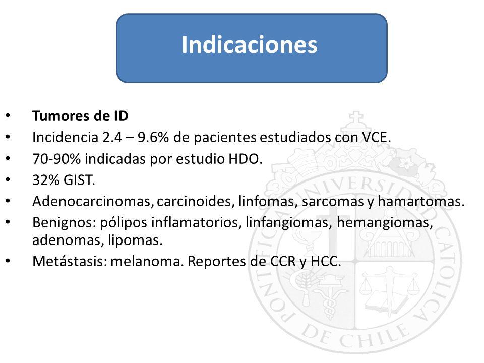 Tumores de ID Incidencia 2.4 – 9.6% de pacientes estudiados con VCE. 70-90% indicadas por estudio HDO. 32% GIST. Adenocarcinomas, carcinoides, linfoma