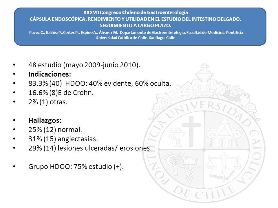 48 estudio (mayo 2009-junio 2010). Indicaciones: 83.3% (40) HDOO: 40% evidente, 60% oculta. 16.6% (8)E de Crohn. 2% (1) otras. Hallazgos: 25% (12) nor