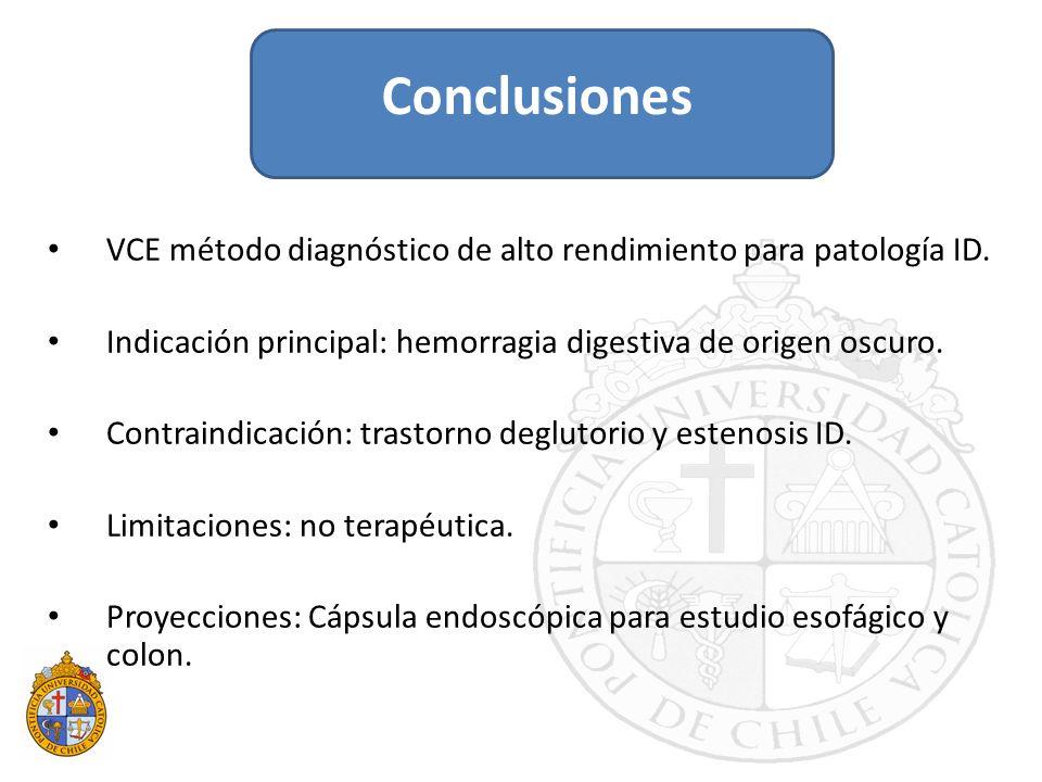VCE método diagnóstico de alto rendimiento para patología ID. Indicación principal: hemorragia digestiva de origen oscuro. Contraindicación: trastorno