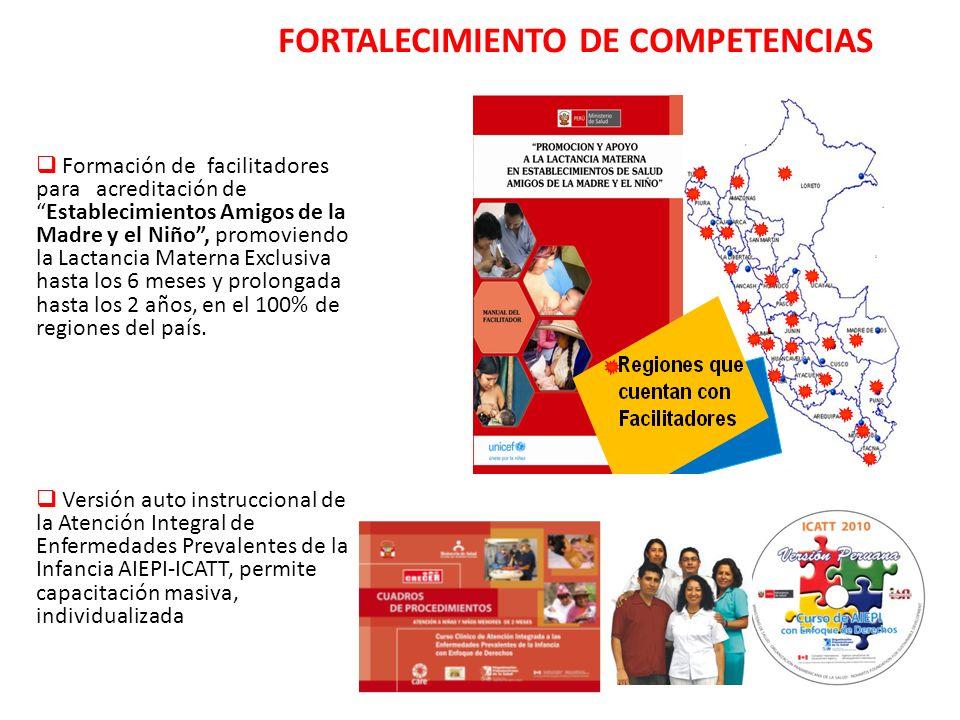 Formación de facilitadores para acreditación deEstablecimientos Amigos de la Madre y el Niño, promoviendo la Lactancia Materna Exclusiva hasta los 6 meses y prolongada hasta los 2 años, en el 100% de regiones del país.