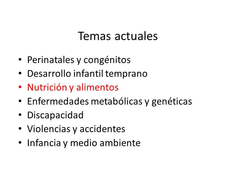 Temas actuales Perinatales y congénitos Desarrollo infantil temprano Nutrición y alimentos Enfermedades metabólicas y genéticas Discapacidad Violencias y accidentes Infancia y medio ambiente