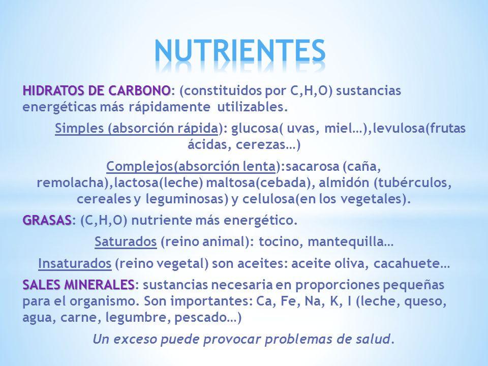 HIDRATOS DE CARBONO HIDRATOS DE CARBONO: (constituidos por C,H,O) sustancias energéticas más rápidamente utilizables. Simples (absorción rápida): gluc