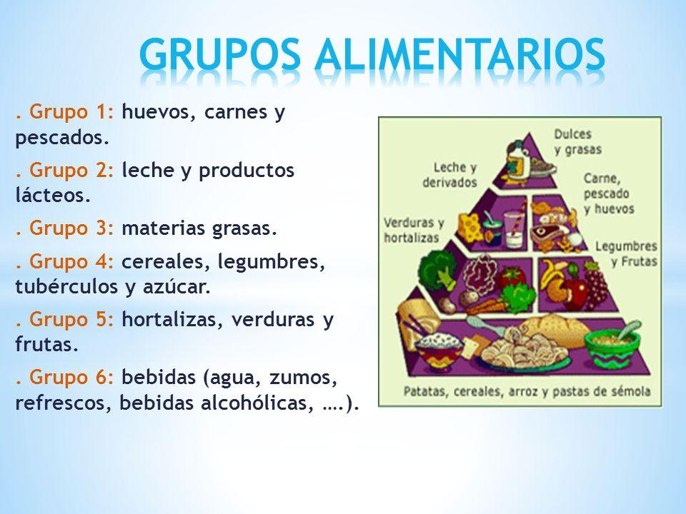 . Grupo 1: huevos, carnes y pescados.. Grupo 2: leche y productos lácteos.. Grupo 3: materias grasas.. Grupo 4: cereales, legumbres, tubérculos y azúc
