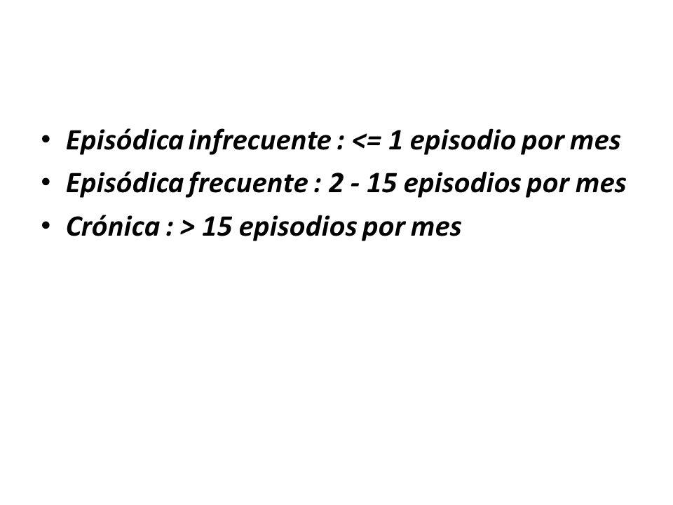 Episódica infrecuente : <= 1 episodio por mes Episódica frecuente : 2 - 15 episodios por mes Crónica : > 15 episodios por mes
