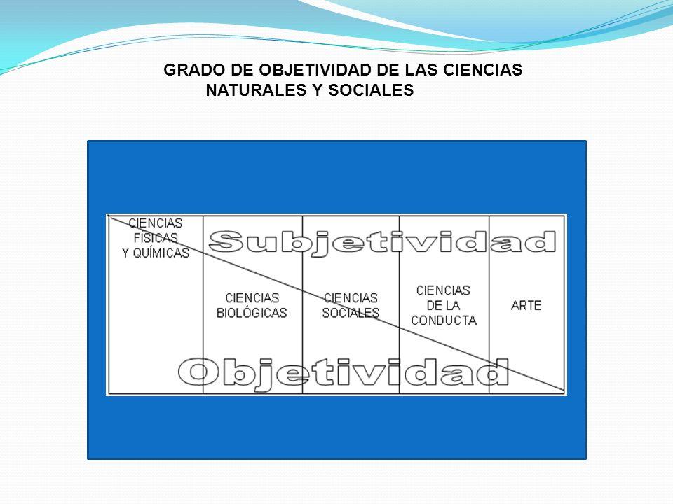 GRADO DE OBJETIVIDAD DE LAS CIENCIAS NATURALES Y SOCIALES