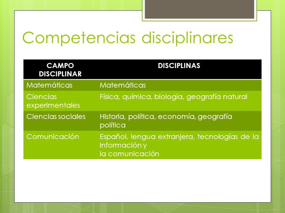Competencias disciplinares CAMPO DISCIPLINAR DISCIPLINAS Matemáticas Ciencias experimentales Física, química, biología, geografía natural Ciencias soc