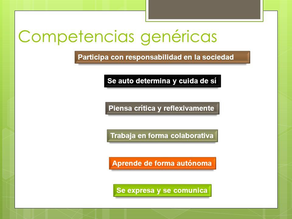 Competencias genéricas Se auto determina y cuida de sí Se expresa y se comunica Piensa crítica y reflexivamente Aprende de forma autónoma Trabaja en forma colaborativa Participa con responsabilidad en la sociedad