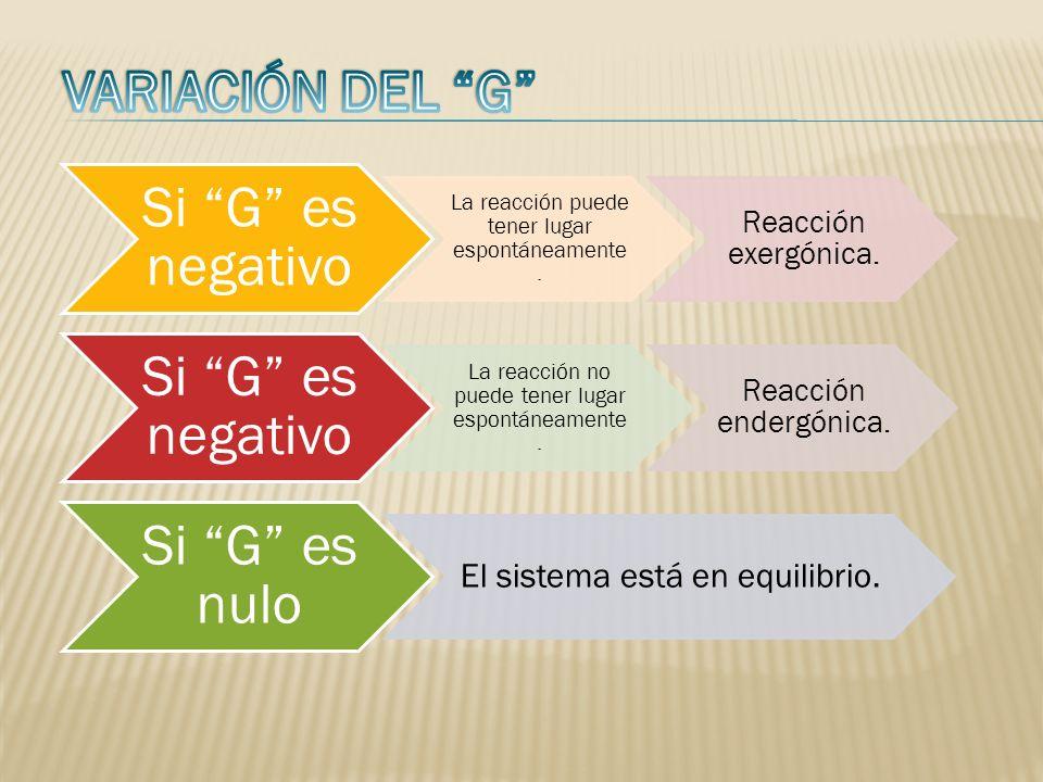 Si G es negativo La reacción puede tener lugar espontáneamente. Reacción exergónica. Si G es negativo La reacción no puede tener lugar espontáneamente