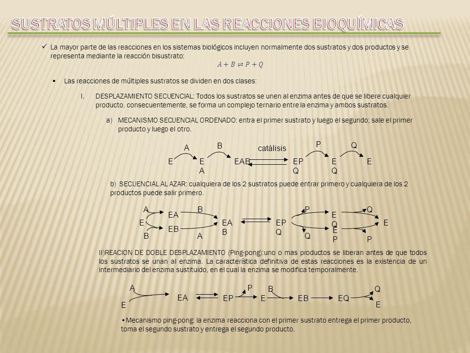 Las reacciones de múltiples sustratos se dividen en dos clases: I.DESPLAZAMIENTO SECUENCIAL: Todos los sustratos se unen al enzima antes de que se lib