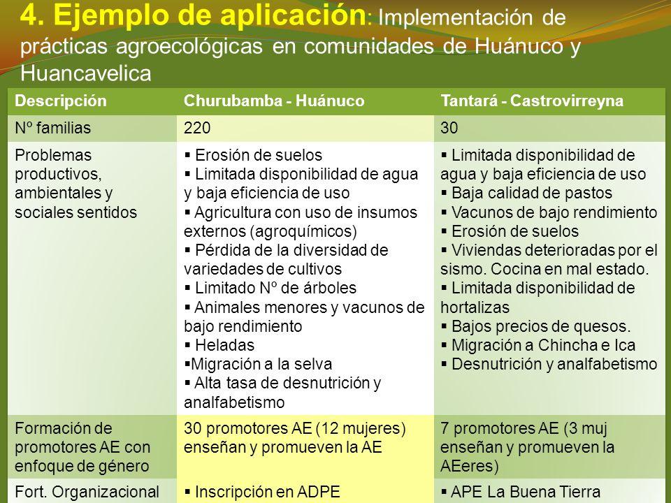4. Ejemplo de aplicación : Implementación de prácticas agroecológicas en comunidades de Huánuco y Huancavelica