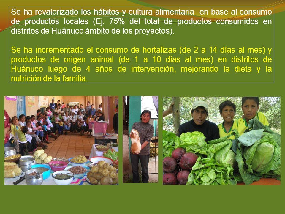 Se ha revalorizado los hábitos y cultura alimentaria en base al consumo de productos locales (Ej. 75% del total de productos consumidos en distritos d